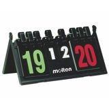 Tablica wyników Molten Mat